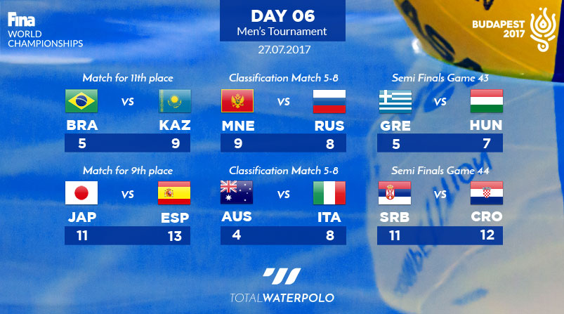 Budapest2017-Day-06-Mens-Tournament