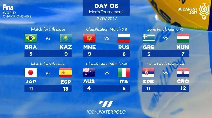 Budapest2017-Day-06-Mens-Tournament