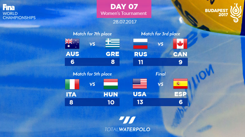Budapest2017-Day-07-Womens-Tournament