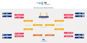 Road to the finals Men Budapest2017
