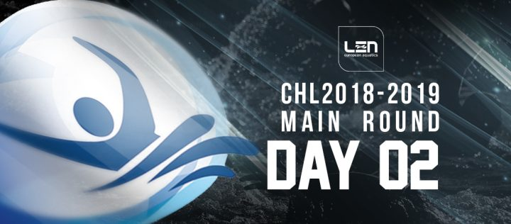 Champions League, Main Round, Day 2 – Preview