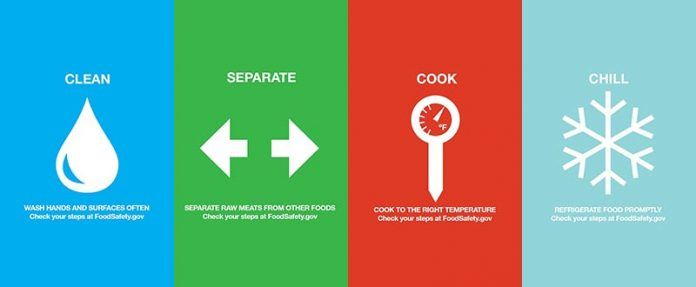 foodsafety-graphics-800px
