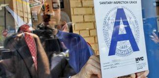 letter grades restaurant letter grade system
