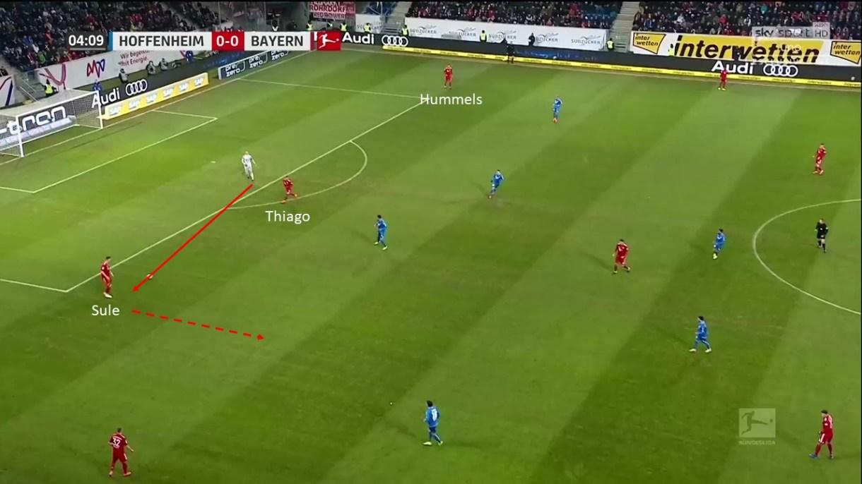 Bundesliga 2018/19: Hoffenheim vs Bayern Munich Tactical Analysis Statistics