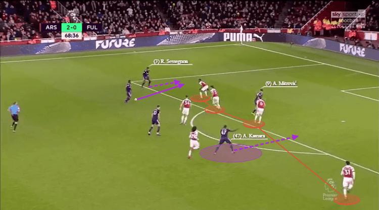 Premier League 2018/19: Arsenal vs Fulham Tactical Analysis Statistics