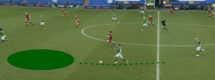 Liverpool Women West Ham Women FAWSL 2018/19 Tactical Analysis Statistics
