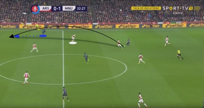 Manchester United Arsenal FA Cup Lukaku Tactical Analysis