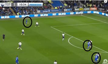 "Premeir League 18/19- Cardiff City v Tottenham ""Tactical Analysis Statistics"""