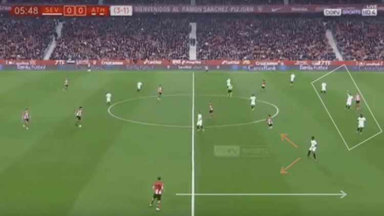 Sevilla Athletic Bilbao Tactical analysis statistics