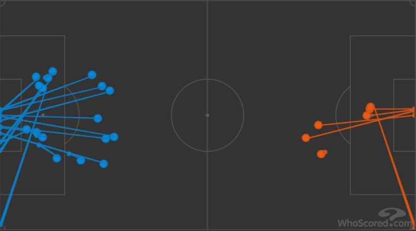 Arsenal Chelsea Tactical Preview Tactical Analysis Statistics