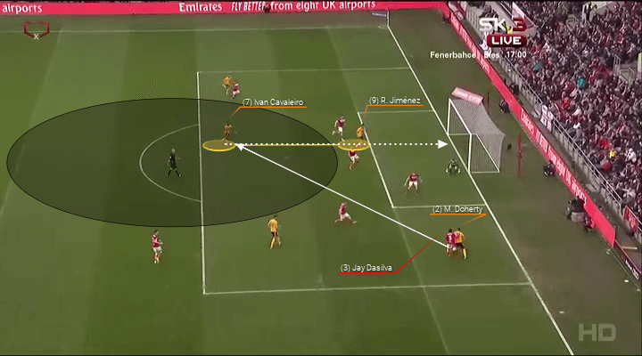 Bristol City Wolves FA Cup Tactical Analysis Statistics