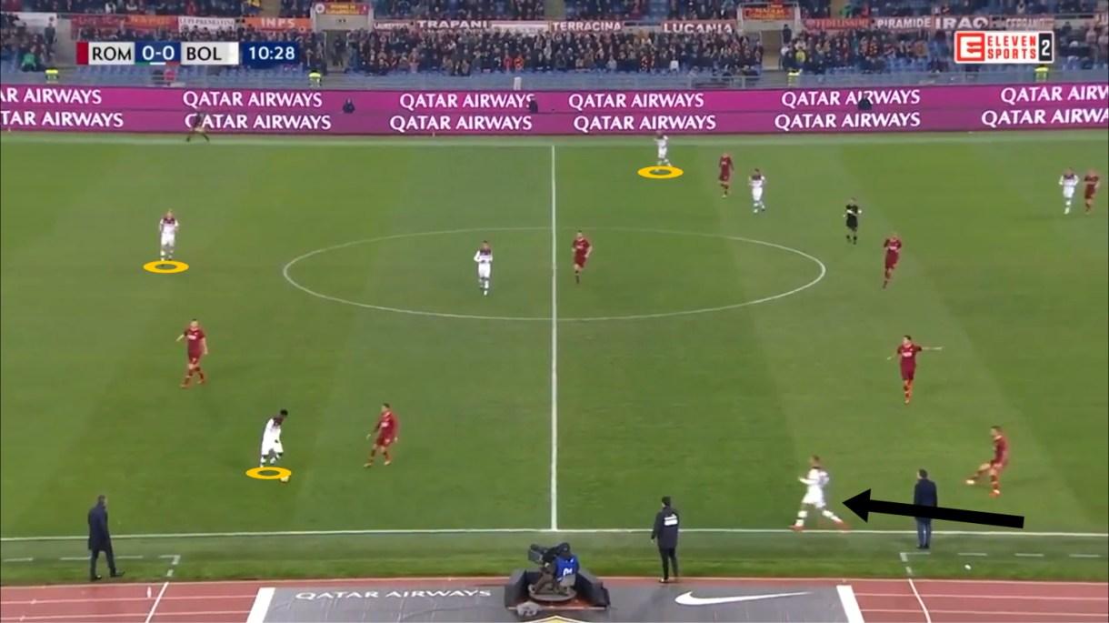 Roma Bologna Serie A Tactical Analysis Statistics