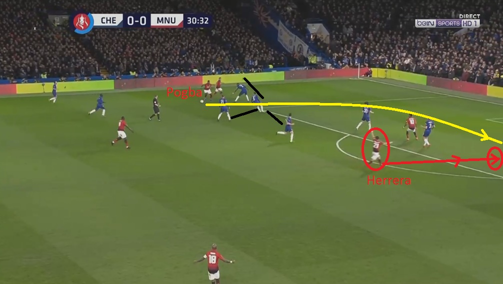 Chelsea Manchester United FA Cup Tactical Analysis Statistics