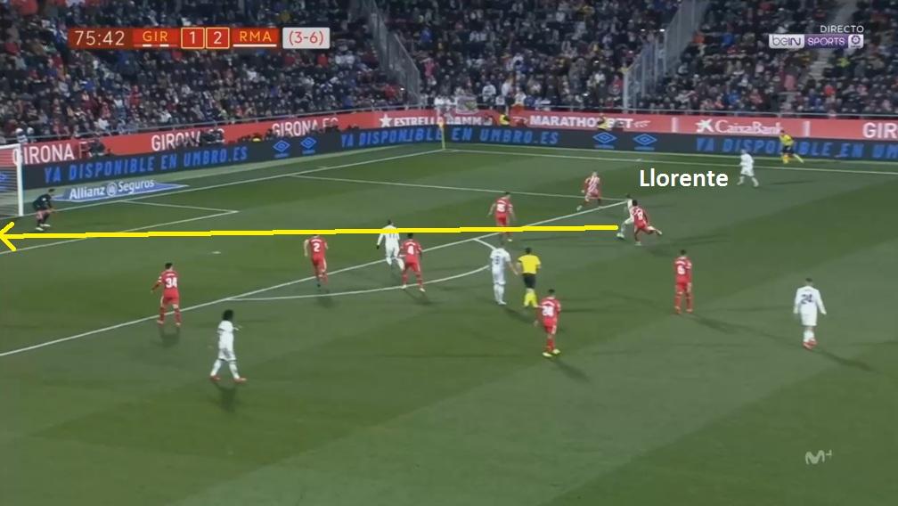 La Liga 2018/19 Atletico Madrid Real Madrid Tactical Preview Analysis Statistics