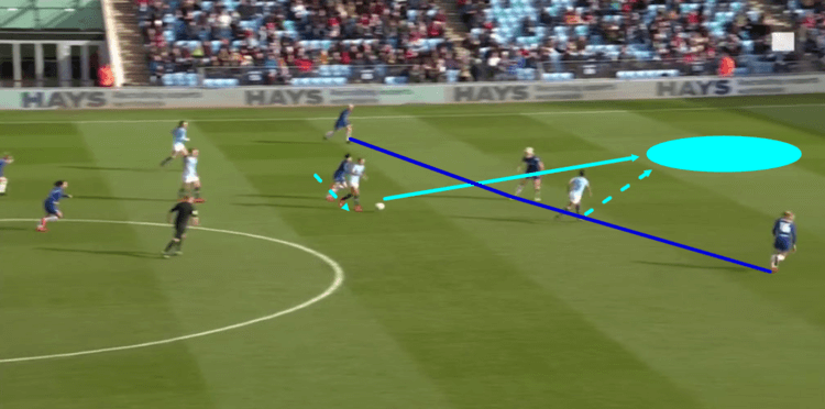 FAWSL 2018/19 Manchester City Chelsea Tactical Analysis Statistics