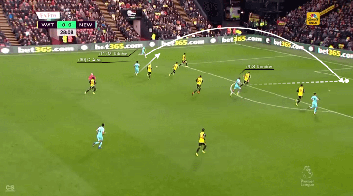 Wolves Newcastle Premier League Preview Tactical Analysis
