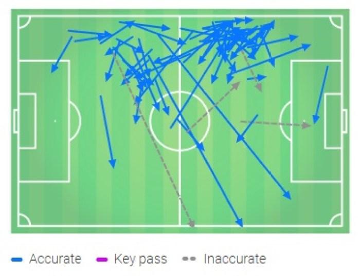 Real Madrid Alaves La Liga Tactical Analysis Statistics