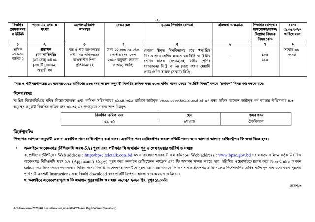 BPSC Non-Cadre Job Circular 2020