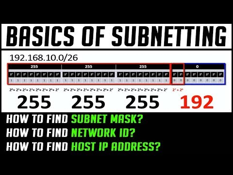 VIDEO: Basics of Subnetting How to find Subnet Mask, Network ID, Host IP Address
