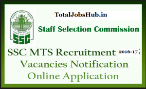ssc-mts-recruitment