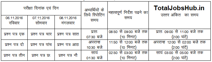 mp-iti-training-officer-exam-schedule