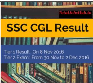 ssc-cgl-tier-1-result