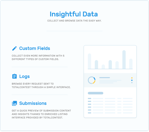 Insights of data, custom fields, logs and submissions in TotalContest WordPress contest plugin.