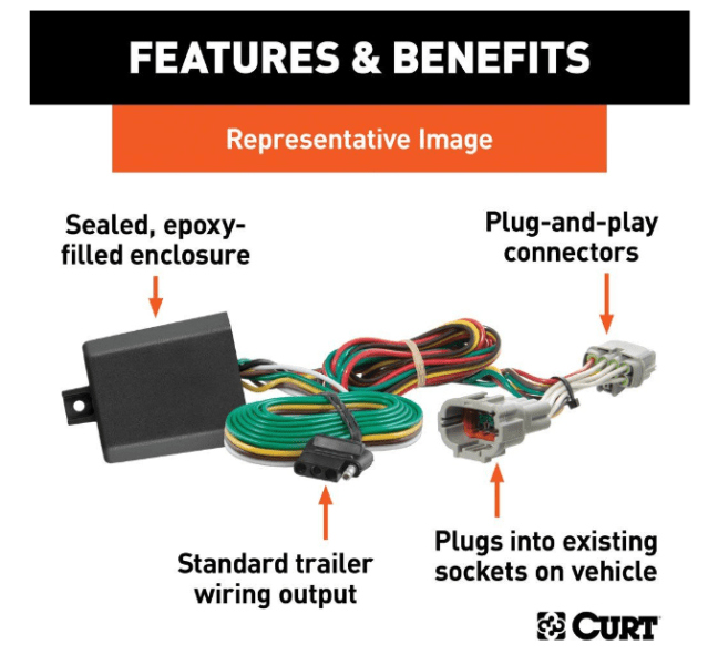 CURT Custom Wiring Harness Four-Way Flat Output for 2021 Ford Bronco Sport