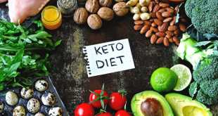 Ketogenic diet concept