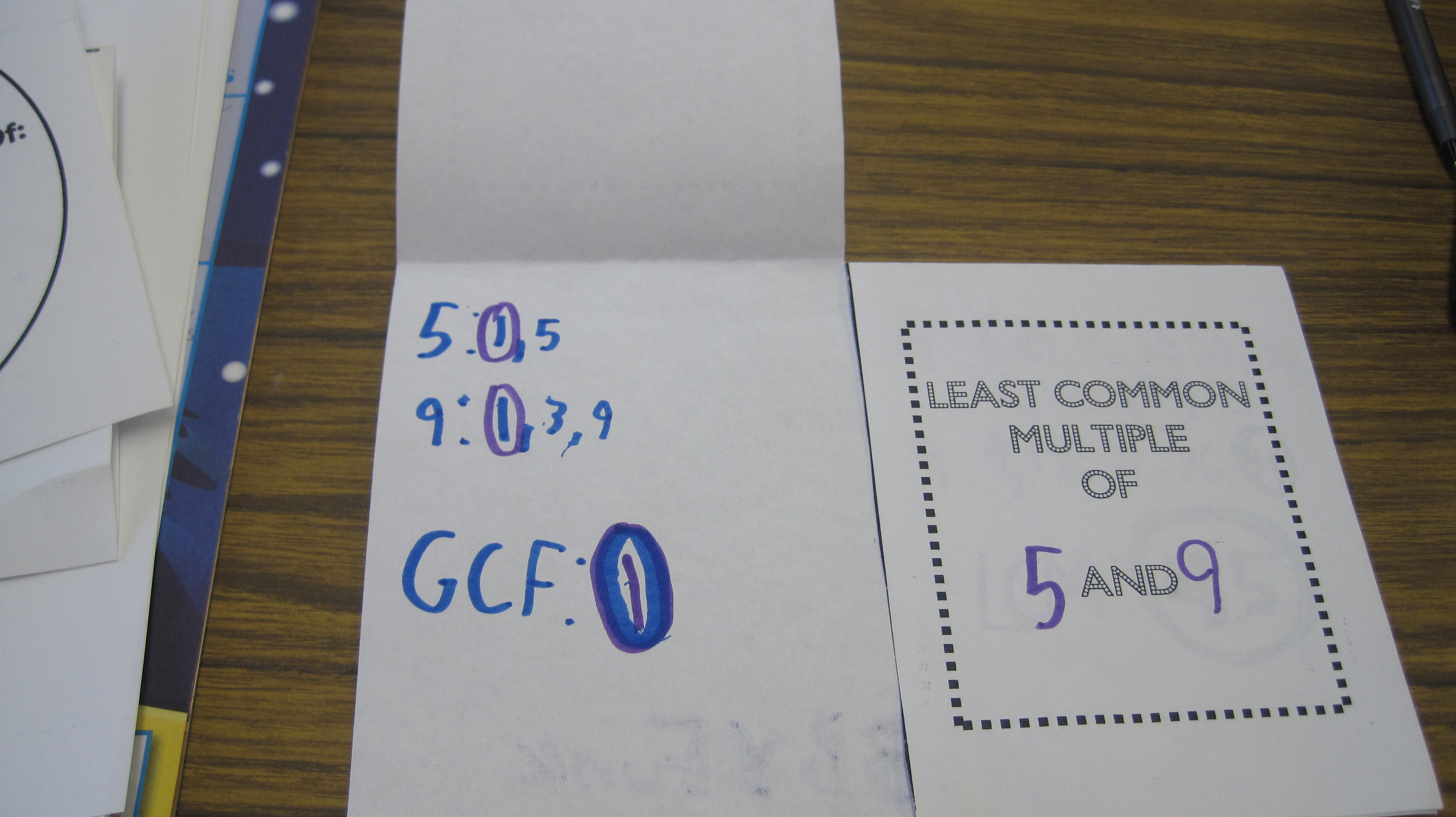 Lcm And Gcf Foldable