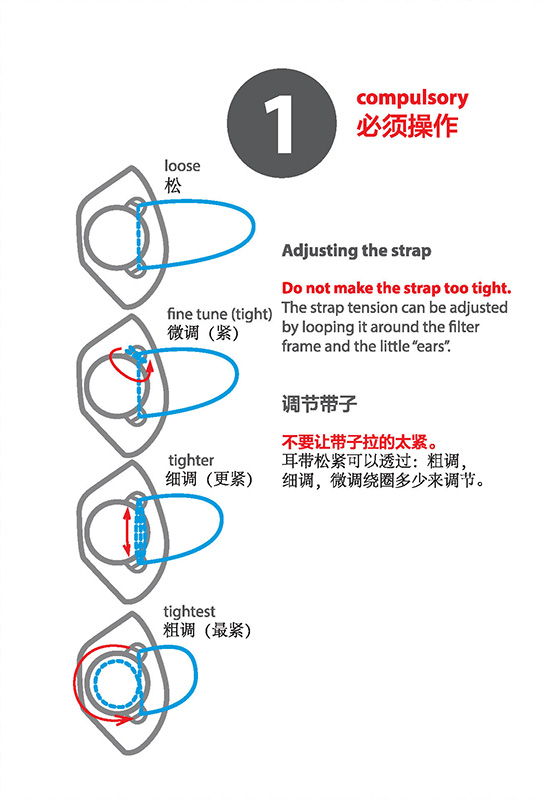 the tension of the earloop should be tight enough to keep the mask in position, but not too tight that will cause discomfort for the user.