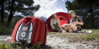 First Aid Kits while camping