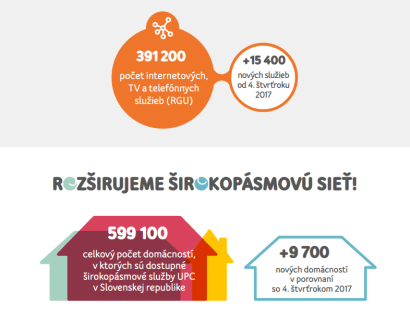 Infografika_UPC_ts2_nowat