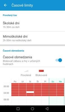 Definovanie časového obmedzenia na používanie telefónu