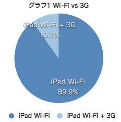 ipad_poll2_results_1.jpg