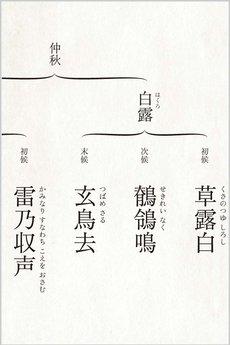app_life_kurashinokoyomi_8.jpg