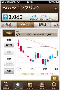 app_fin_yahoo_finance_4.jpg