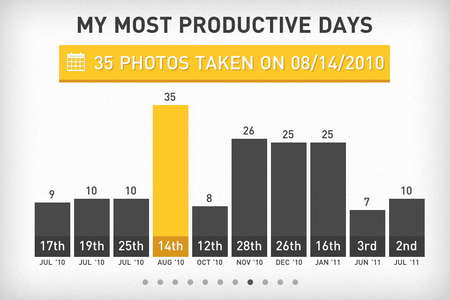 app_photo_photo_stats_6.jpg