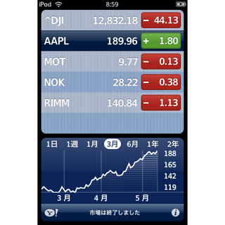 apple_stock2.png
