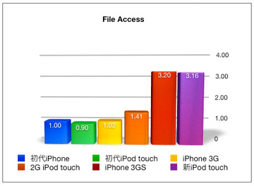 ipod_touch_3g_late_2009_20.jpg