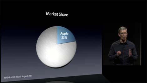apple_2011_fall_event_05.jpg