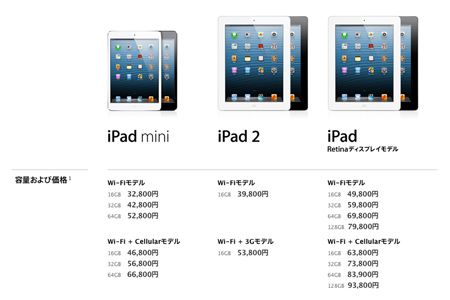 apple_ipad_ipod_price_hike_0.jpg