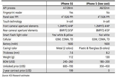 iphone5s_iphone5p_july_rumor_1.jpg