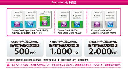 softbank_itunes_card_sale_2013_3_1.jpg
