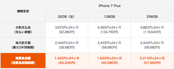 au_iphone7plus_prices_1