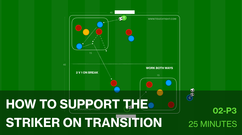 How to support the striker on the counter attack (02-P3)