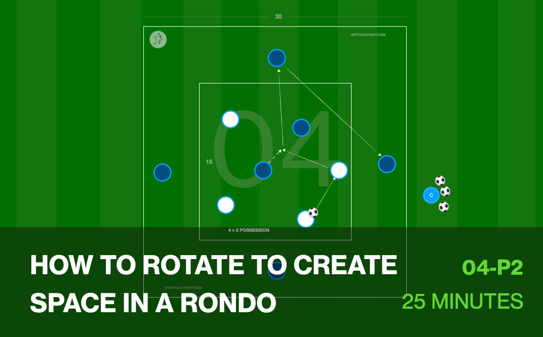 How to Rotate to Create Space in a Rondo (04-P2)