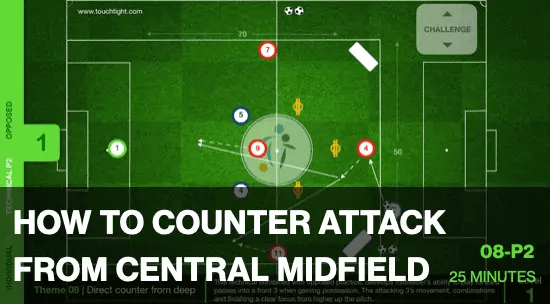 COUNTER FROM DEEP| DIRECTIONAL PRACTICE (08-P2)