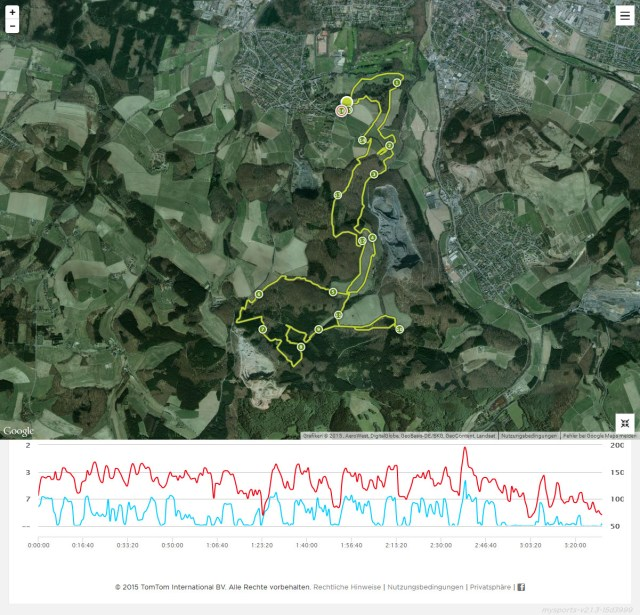 Tough Mudder NRW 2015, Strecke