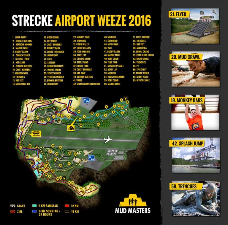 Mud-Masters-Weeze-Streckeplan-2016